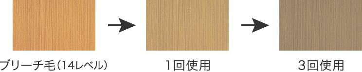 color ash